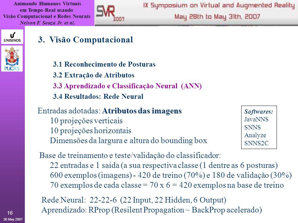 3. Visão Computacional Entradas adotadas: Atributos das imagens