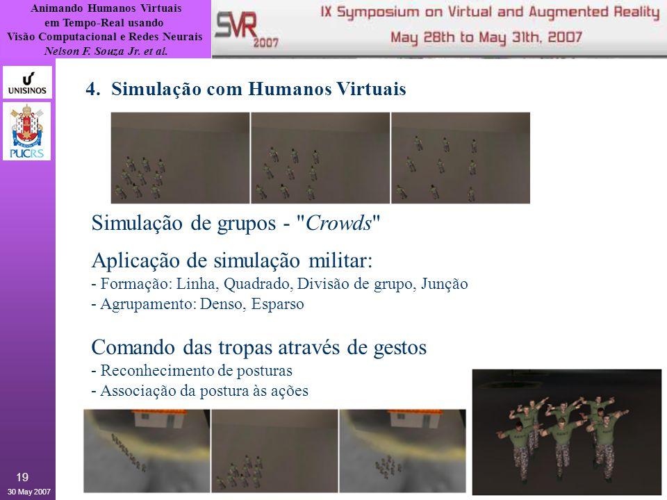 Simulação de grupos - Crowds Aplicação de simulação militar: