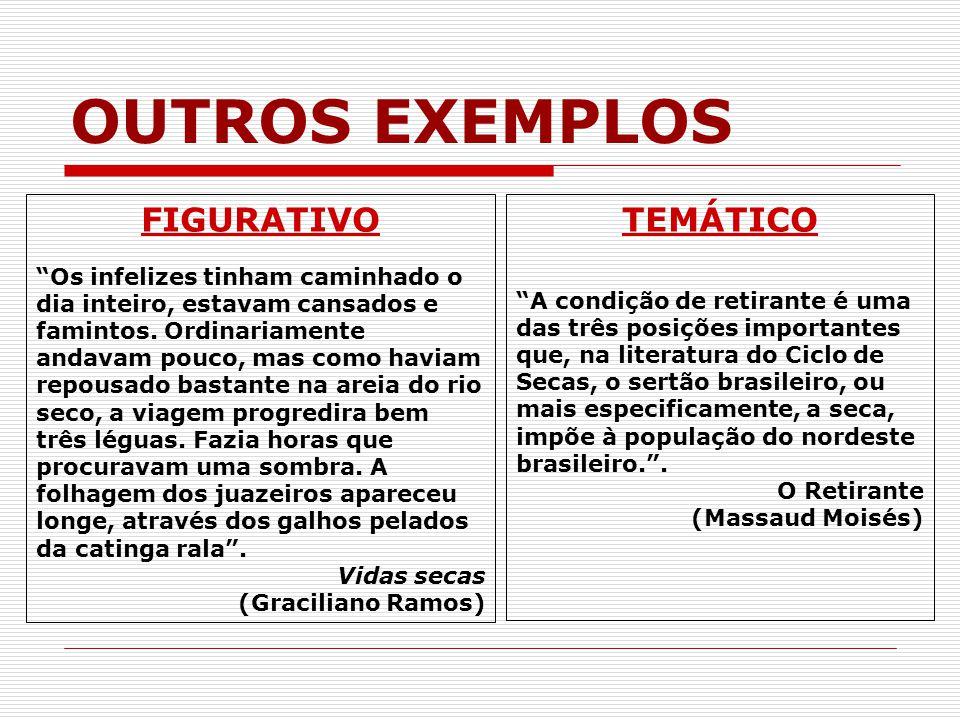 OUTROS EXEMPLOS FIGURATIVO TEMÁTICO