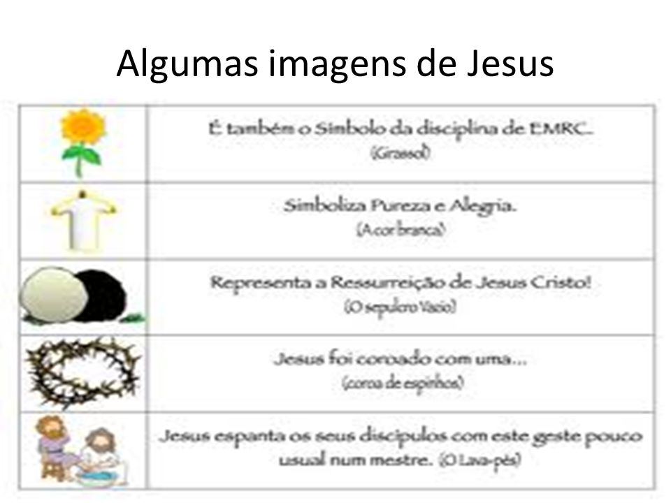 Algumas imagens de Jesus