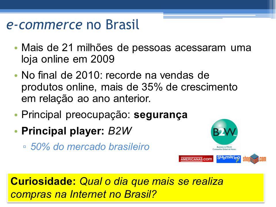e-commerce no Brasil Mais de 21 milhões de pessoas acessaram uma loja online em 2009.