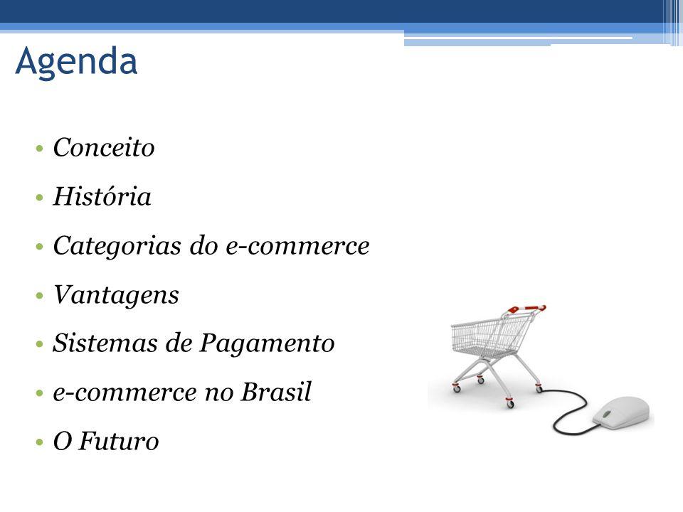 Agenda Conceito História Categorias do e-commerce Vantagens