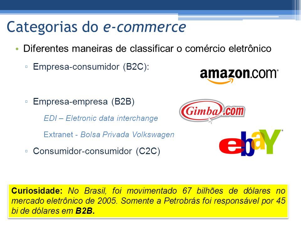 Categorias do e-commerce