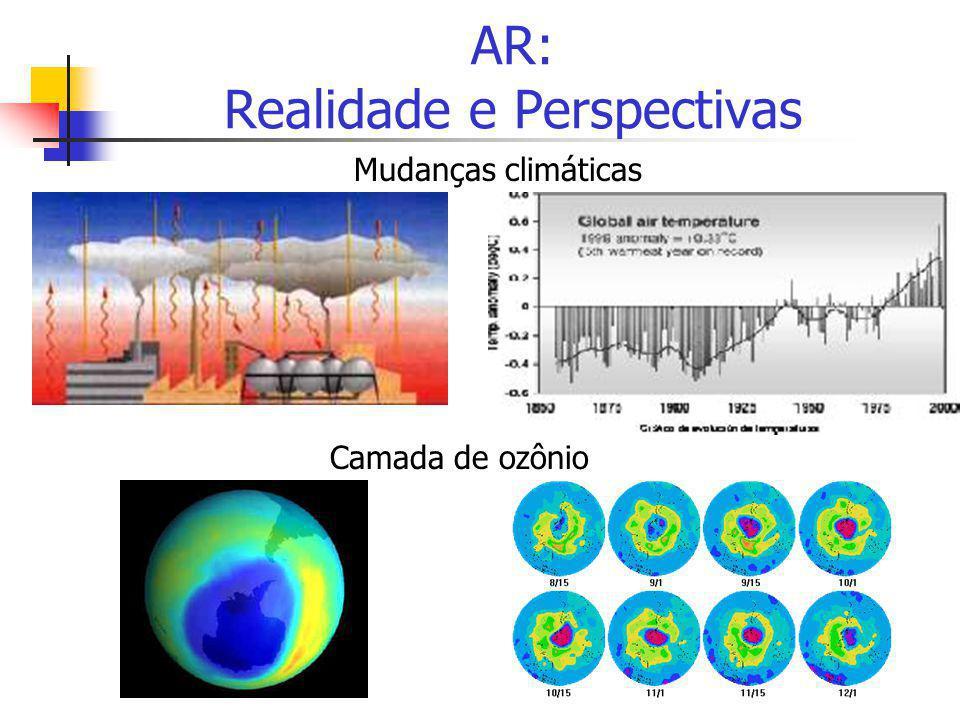 AR: Realidade e Perspectivas