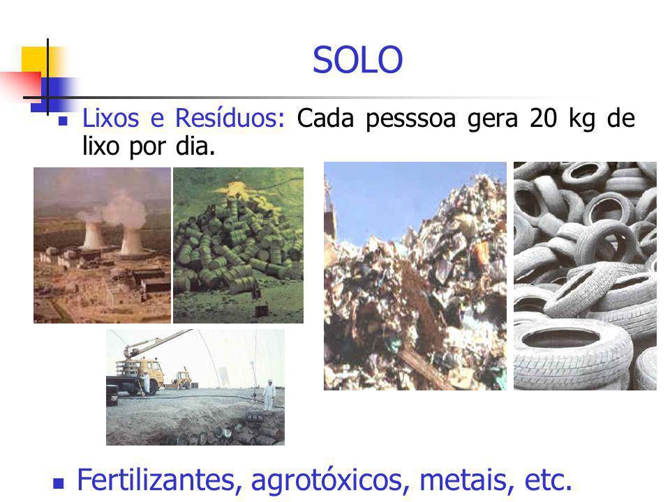 SOLO Fertilizantes, agrotóxicos, metais, etc.