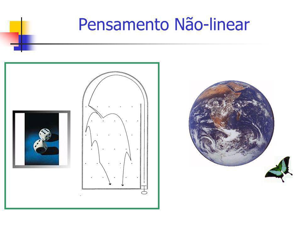 Pensamento Não-linear