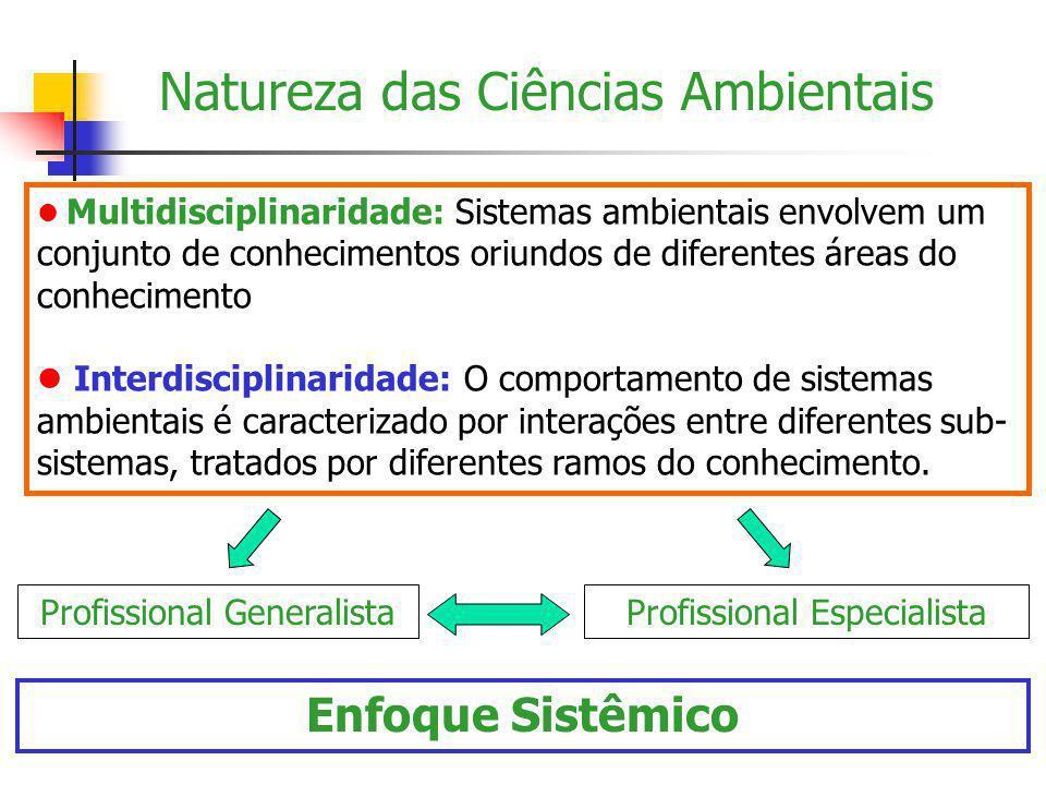 Natureza das Ciências Ambientais