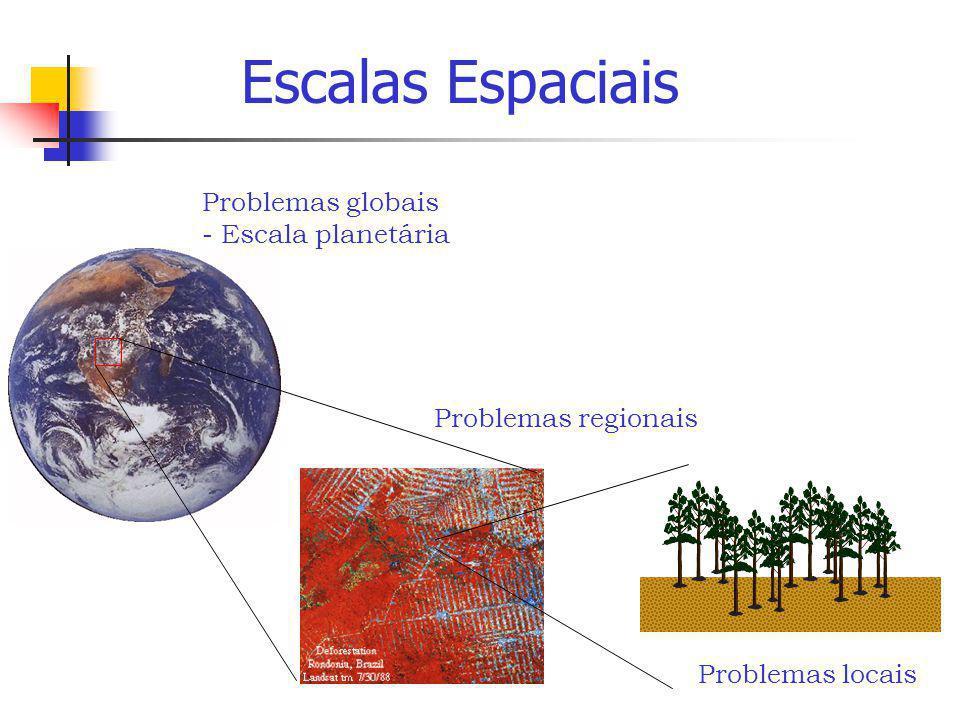 Escalas Espaciais Problemas globais - Escala planetária