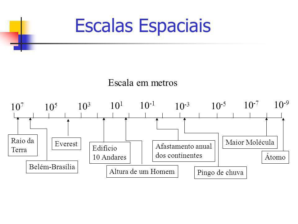 Escalas Espaciais 107 103 105 101 10-1 10-3 10-5 10-7 10-9