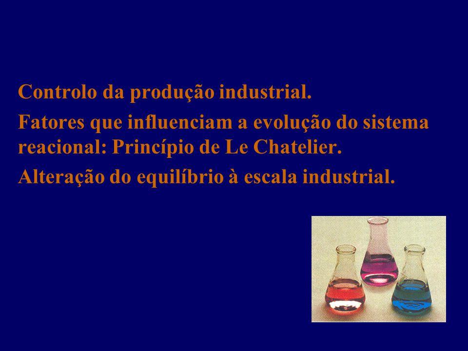 Controlo da produção industrial.