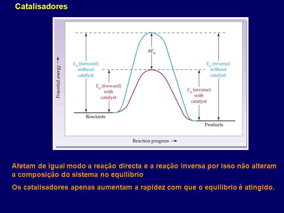 Catalisadores Afetam de igual modo a reação directa e a reação inversa por isso não alteram a composição do sistema no equilíbrio.