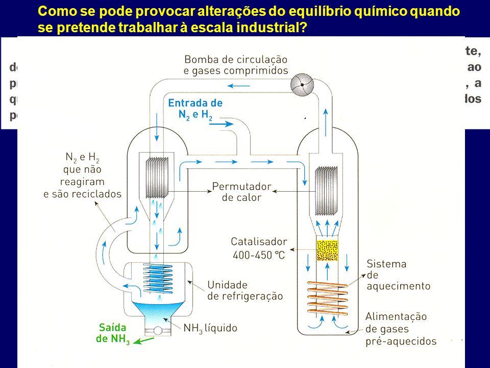 Como se pode provocar alterações do equilíbrio químico quando se pretende trabalhar à escala industrial