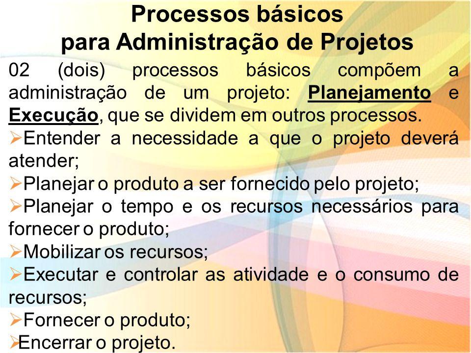 para Administração de Projetos