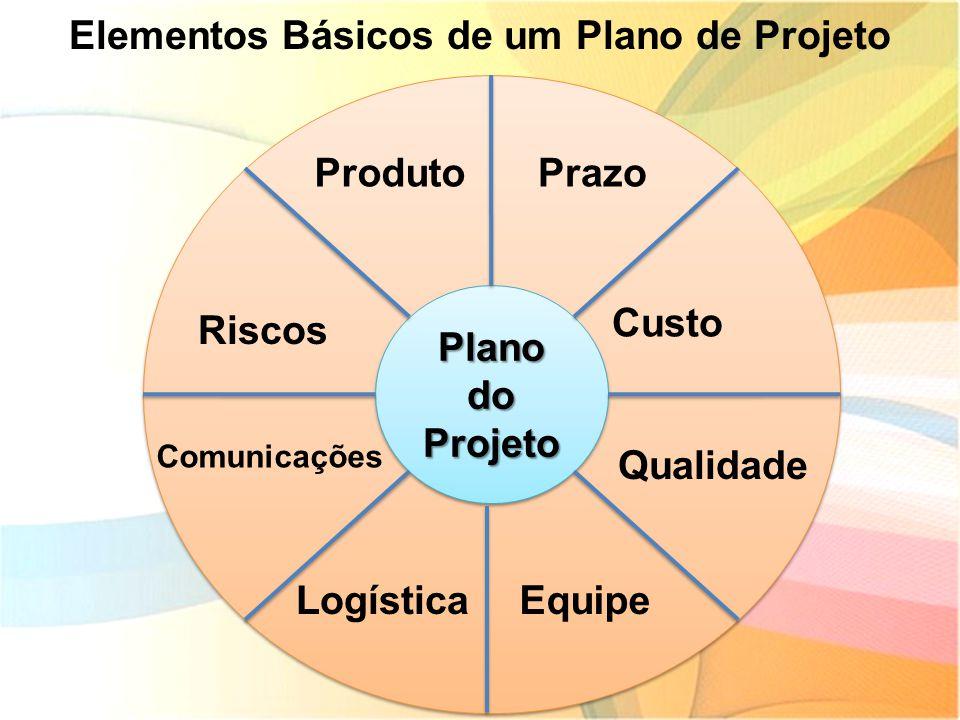 Elementos Básicos de um Plano de Projeto