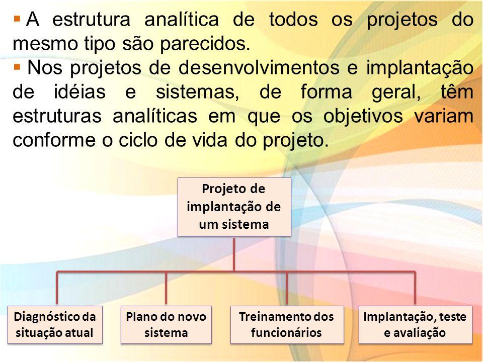 A estrutura analítica de todos os projetos do mesmo tipo são parecidos.