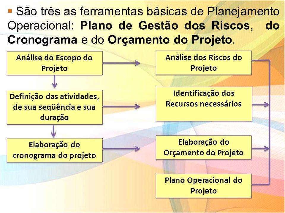 São três as ferramentas básicas de Planejamento Operacional: Plano de Gestão dos Riscos, do Cronograma e do Orçamento do Projeto.