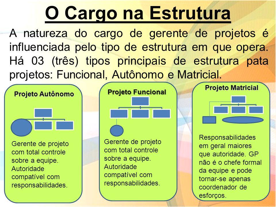 O Cargo na Estrutura