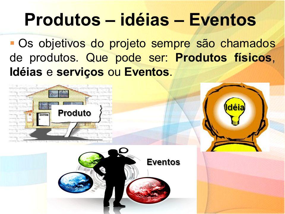 Produtos – idéias – Eventos
