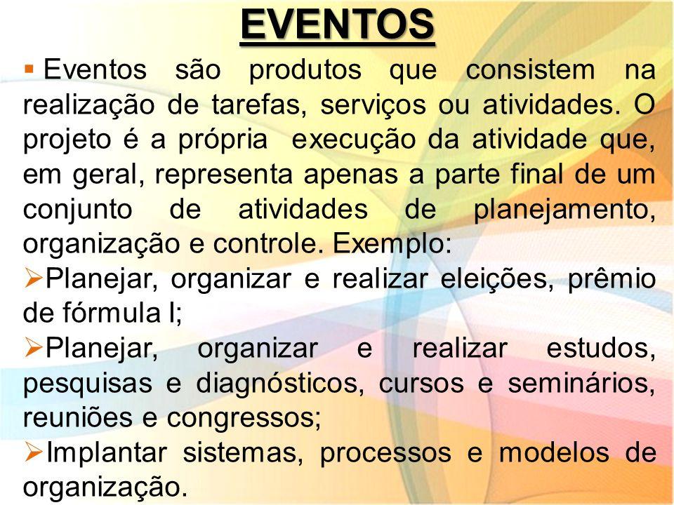 EVENTOS Planejar, organizar e realizar eleições, prêmio de fórmula I;