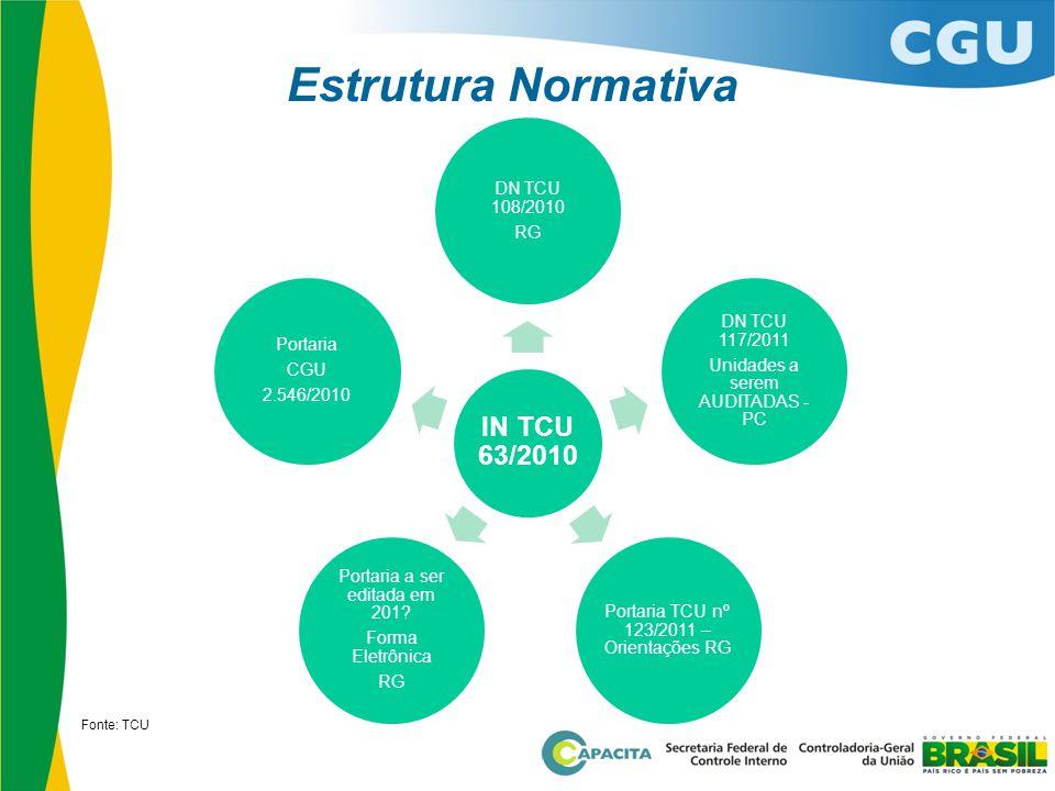 Estrutura Normativa 3 Fonte: TCU IN TCU 63/2010 DN TCU 108/2010 RG