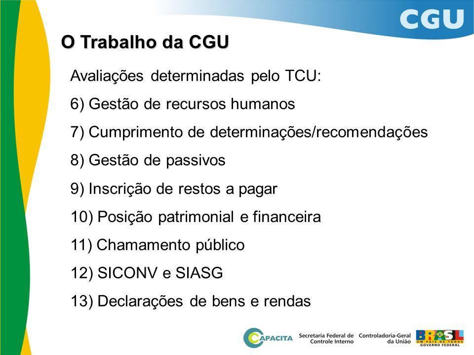 O Trabalho da CGU Avaliações determinadas pelo TCU: