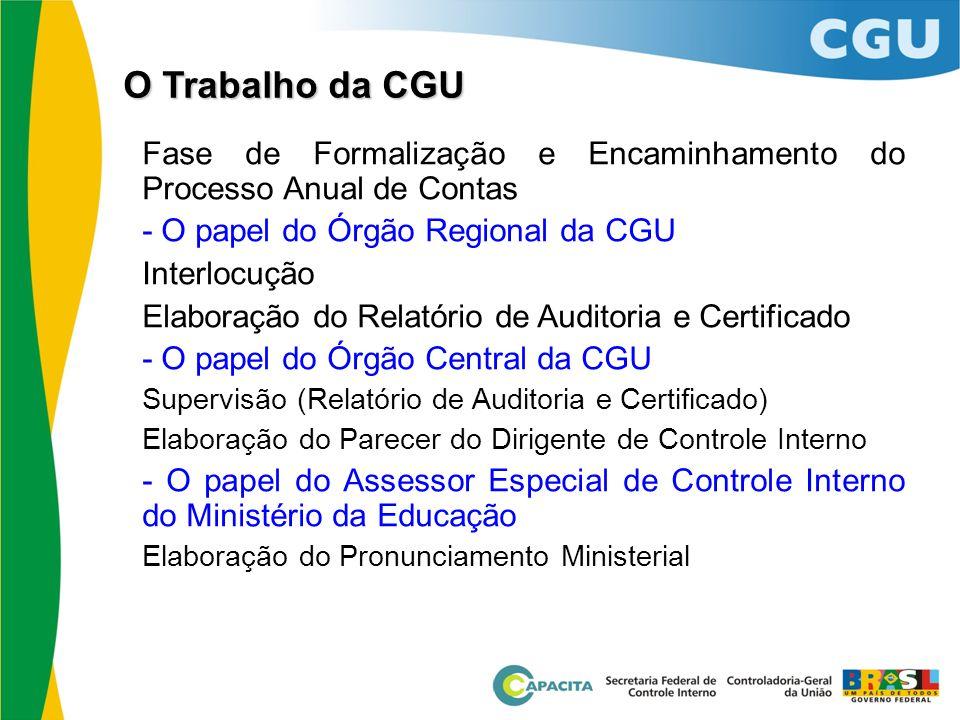 O Trabalho da CGU Fase de Formalização e Encaminhamento do Processo Anual de Contas. - O papel do Órgão Regional da CGU.