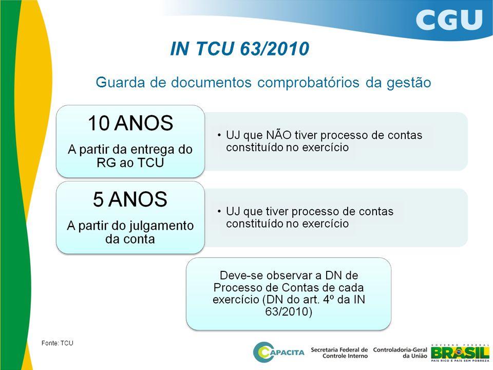 IN TCU 63/2010 Guarda de documentos comprobatórios da gestão 5