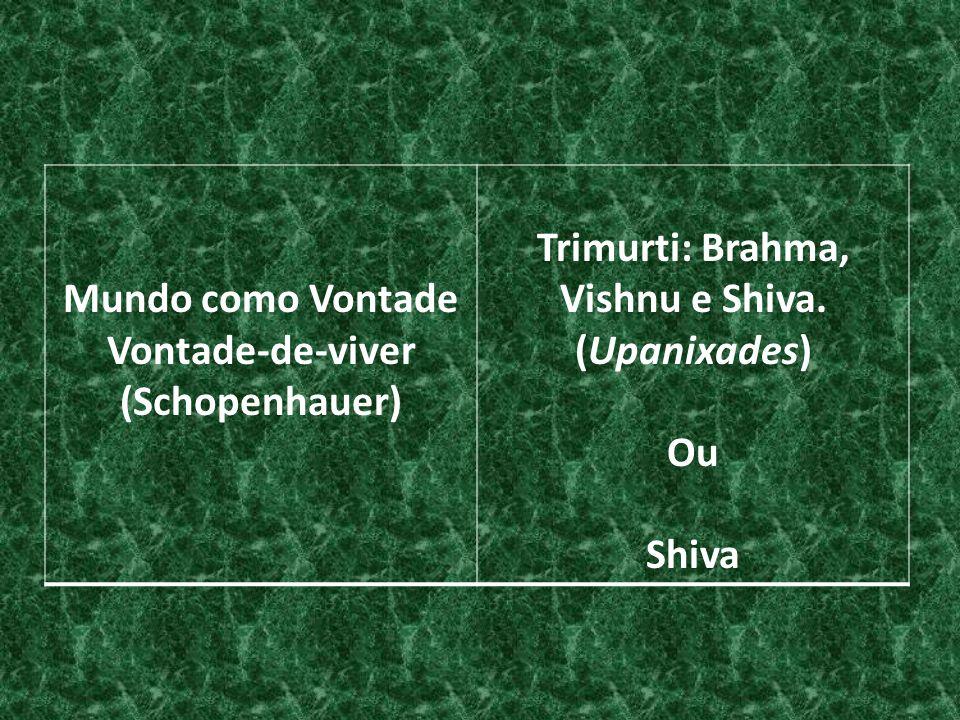 Trimurti: Brahma, Vishnu e Shiva.