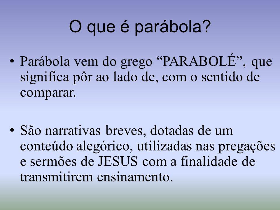 O que é parábola Parábola vem do grego PARABOLÉ , que significa pôr ao lado de, com o sentido de comparar.