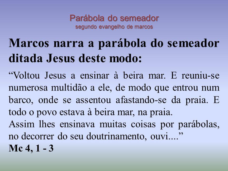 Parábola do semeador segundo evangelho de marcos