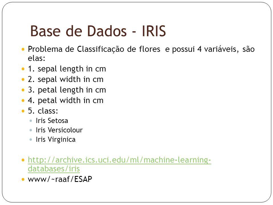 Base de Dados - IRIS Problema de Classificação de flores e possui 4 variáveis, são elas: 1. sepal length in cm.