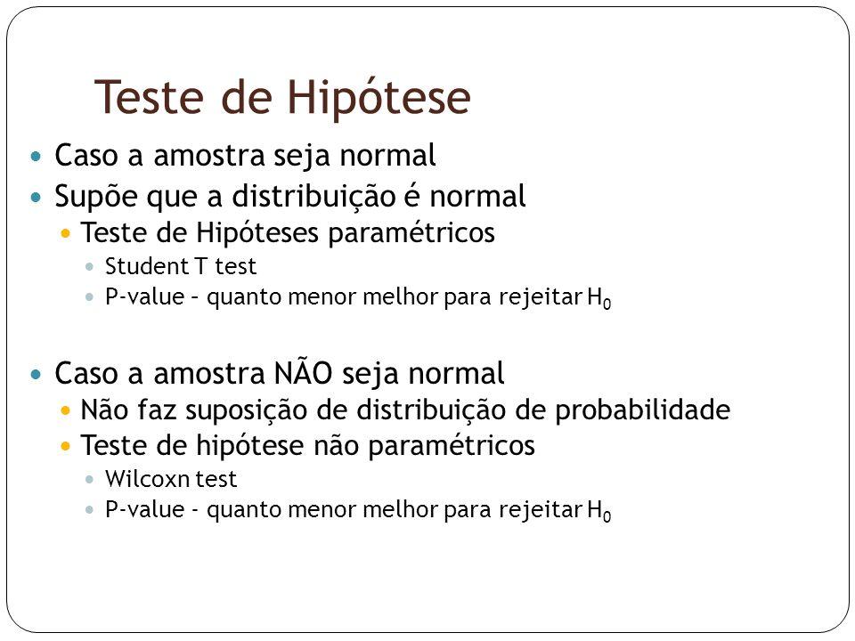 Teste de Hipótese Caso a amostra seja normal