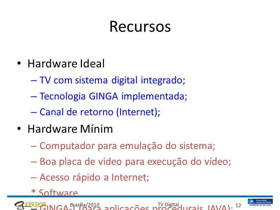 Recursos Hardware Ideal Hardware Mínim