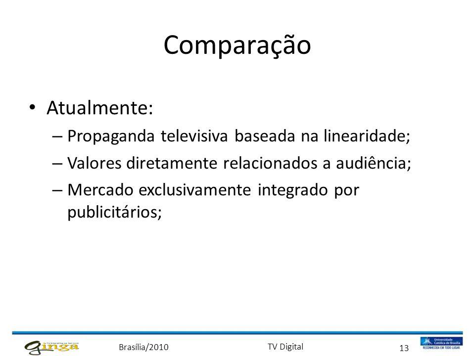 Comparação Atualmente: Propaganda televisiva baseada na linearidade;
