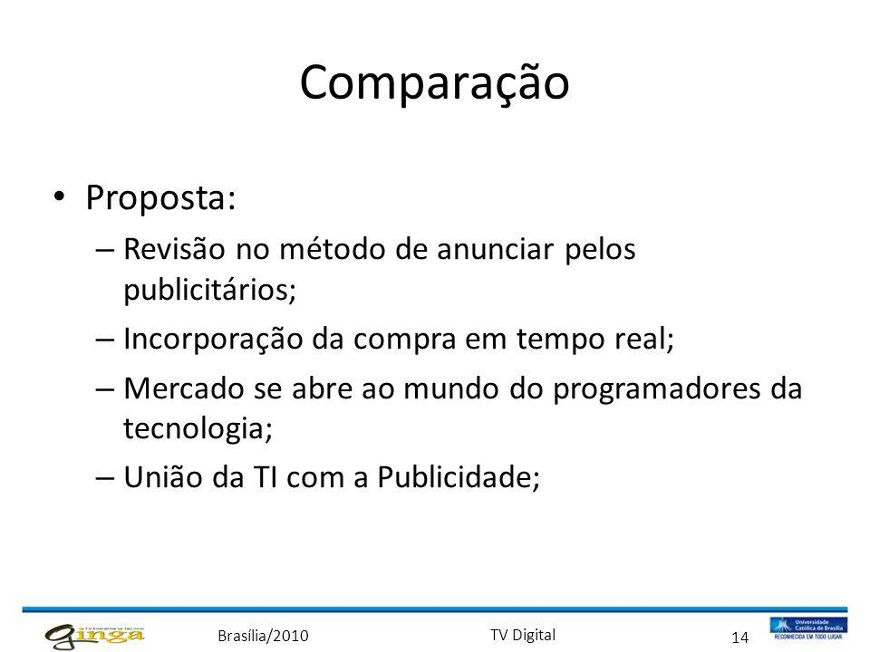 Comparação Proposta: Revisão no método de anunciar pelos publicitários; Incorporação da compra em tempo real;