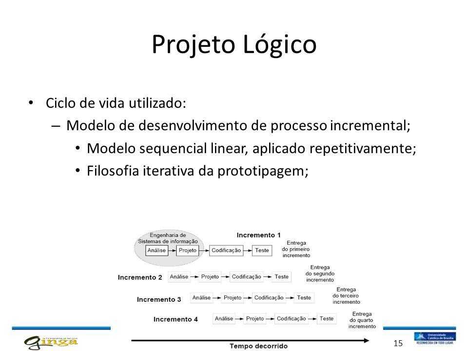 Projeto Lógico Ciclo de vida utilizado: