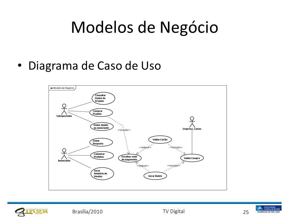Modelos de Negócio Diagrama de Caso de Uso 25