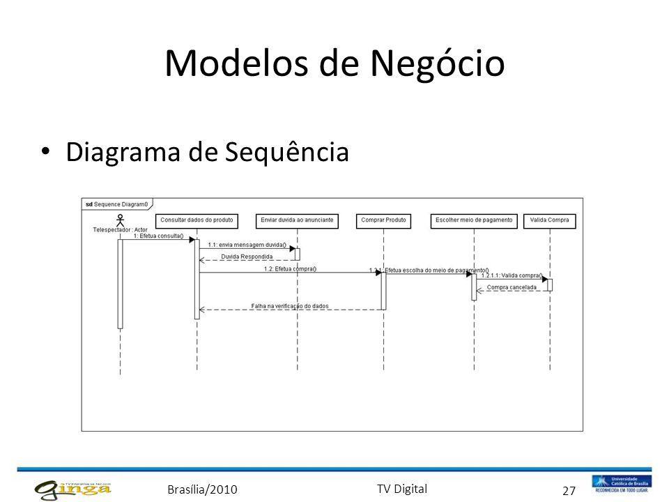 Modelos de Negócio Diagrama de Sequência 27