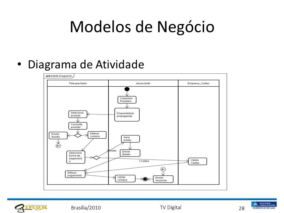 Modelos de Negócio Diagrama de Atividade 28