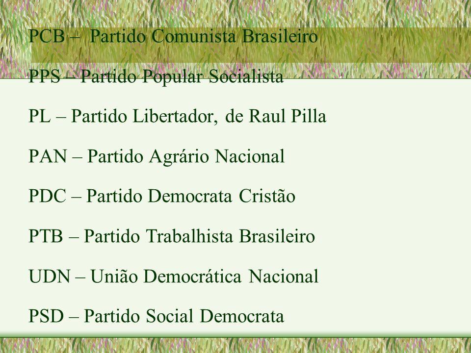 PCB – Partido Comunista Brasileiro