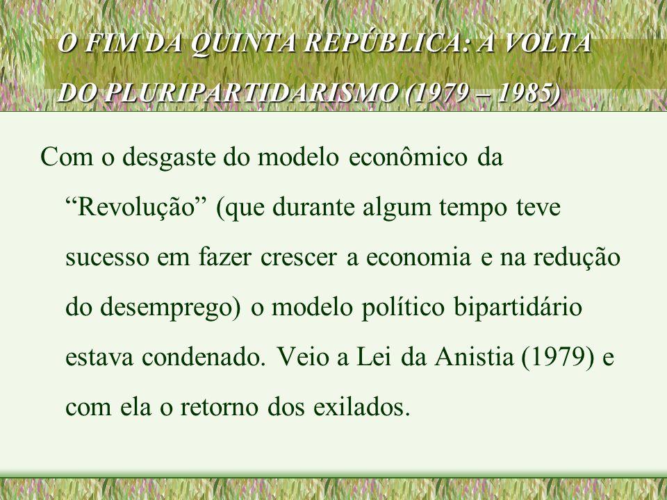 O FIM DA QUINTA REPÚBLICA: A VOLTA DO PLURIPARTIDARISMO (1979 – 1985)