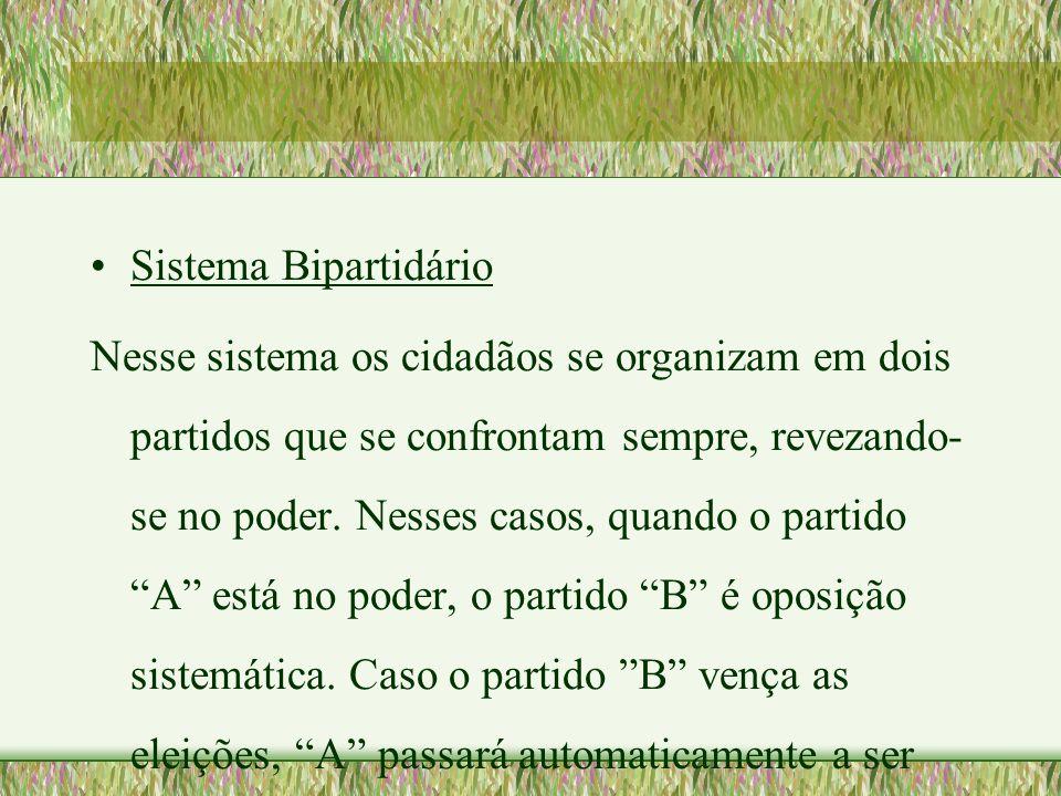 Sistema Bipartidário