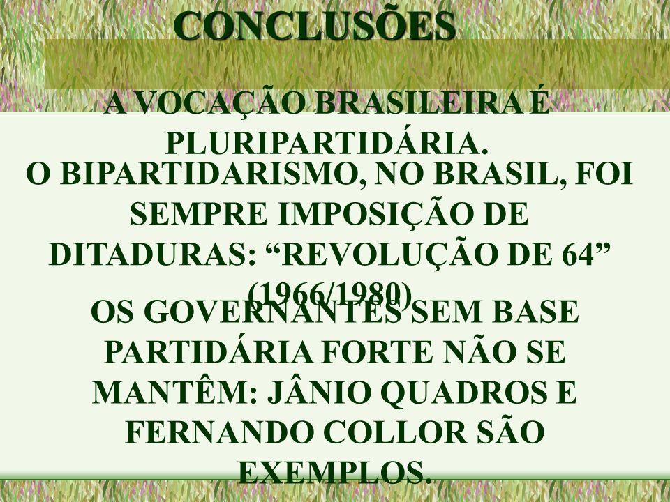 CONCLUSÕES A VOCAÇÃO BRASILEIRA É PLURIPARTIDÁRIA.