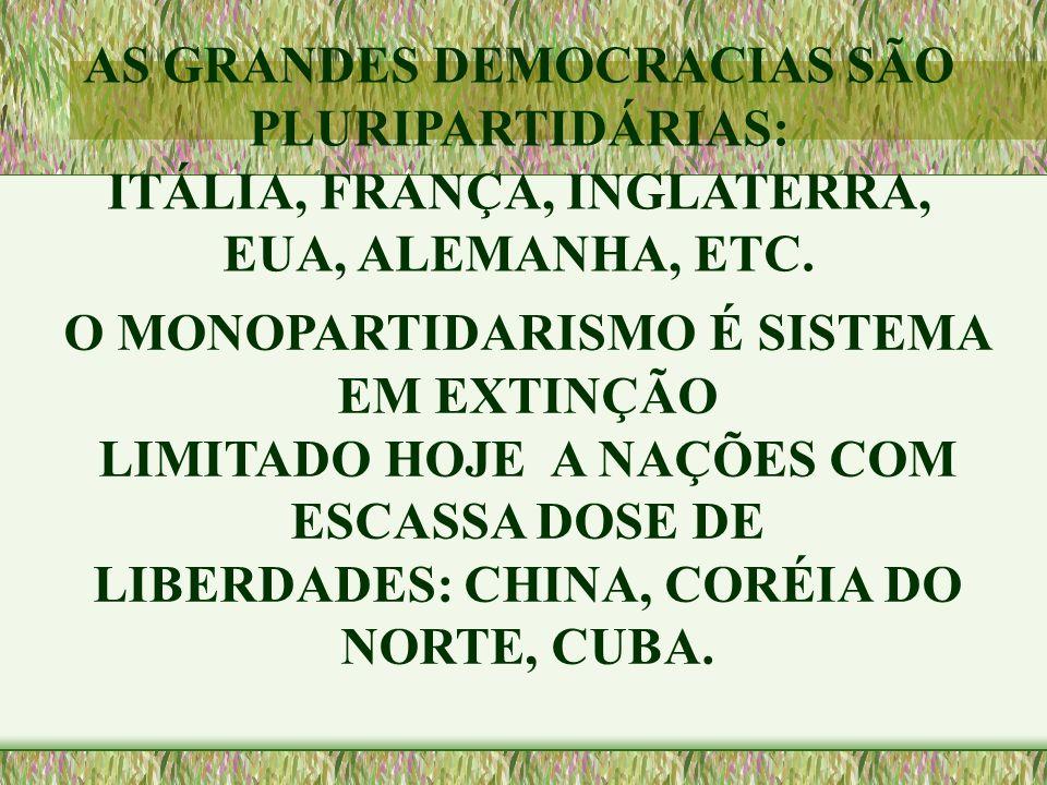 AS GRANDES DEMOCRACIAS SÃO PLURIPARTIDÁRIAS:
