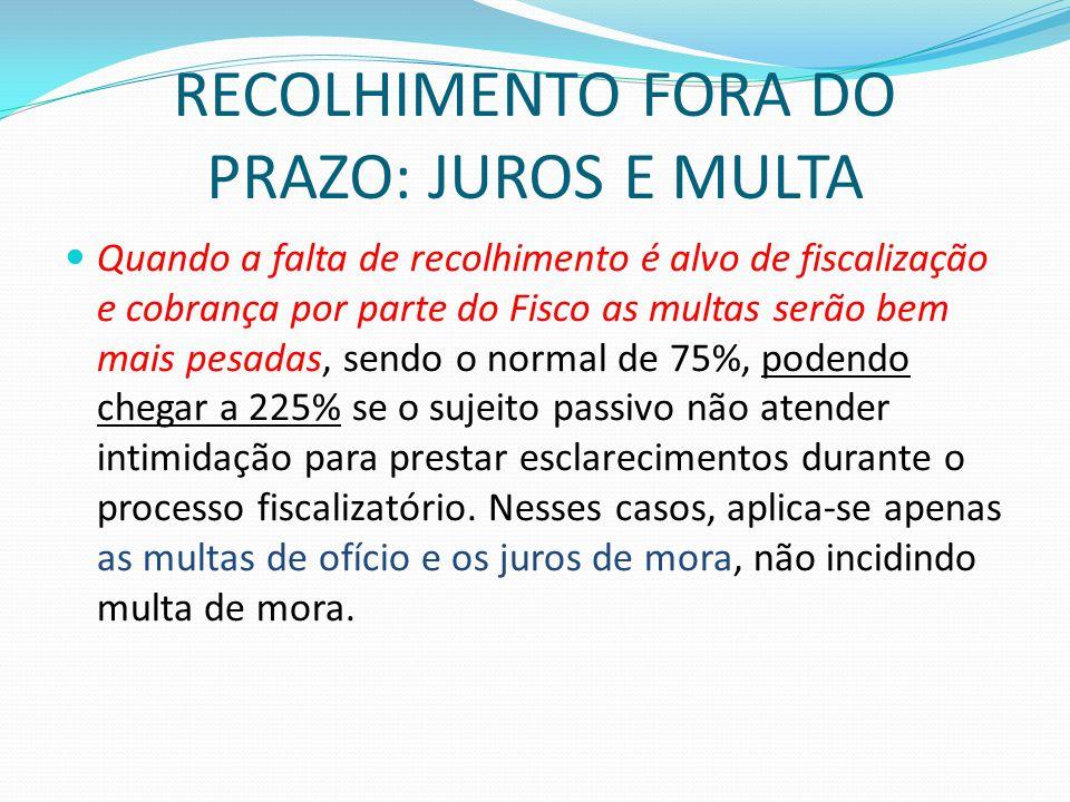 RECOLHIMENTO FORA DO PRAZO: JUROS E MULTA
