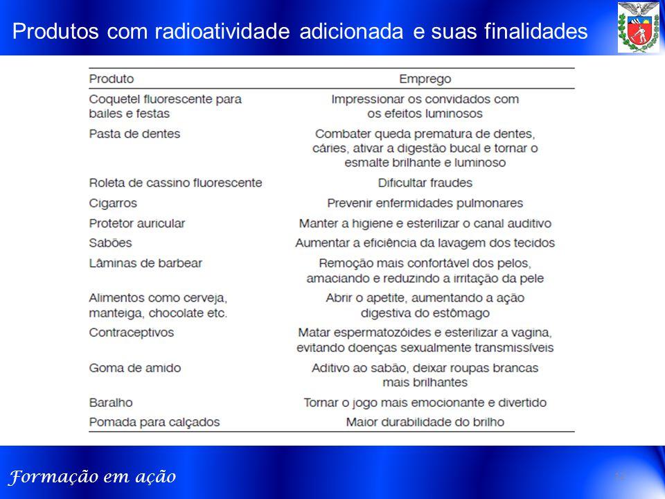Produtos com radioatividade adicionada e suas finalidades