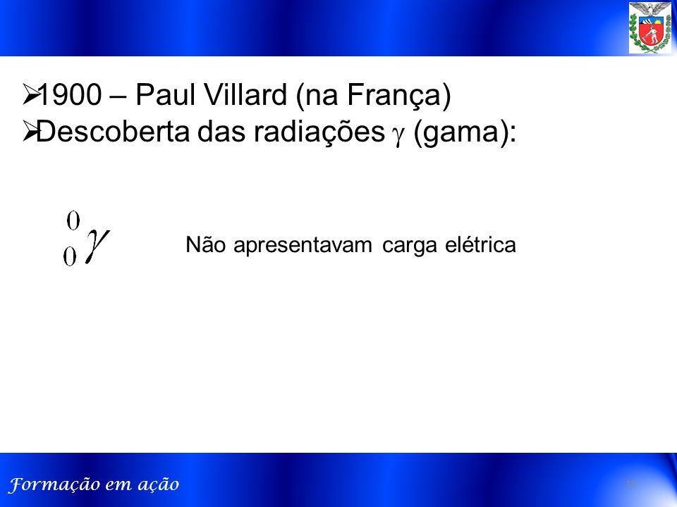 1900 – Paul Villard (na França) Descoberta das radiações  (gama):