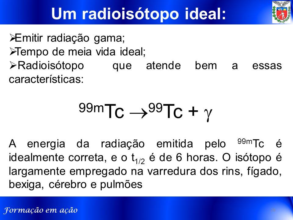 99mTc 99Tc +  Um radioisótopo ideal: Emitir radiação gama;