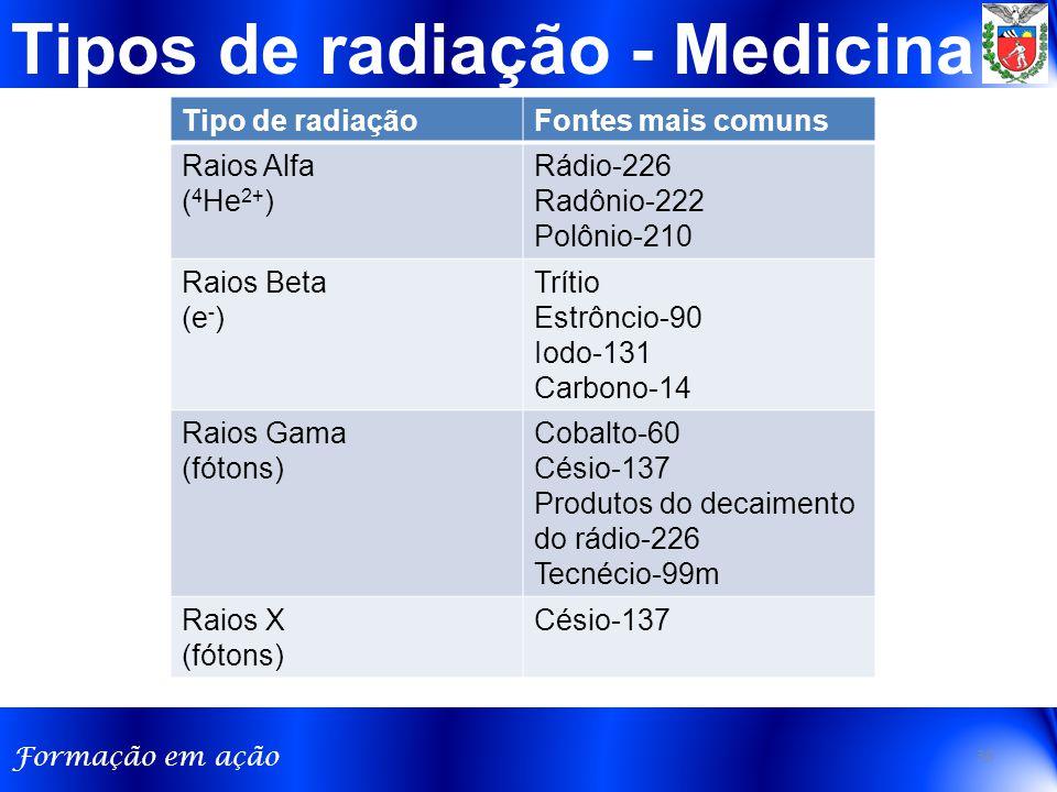 Tipos de radiação - Medicina