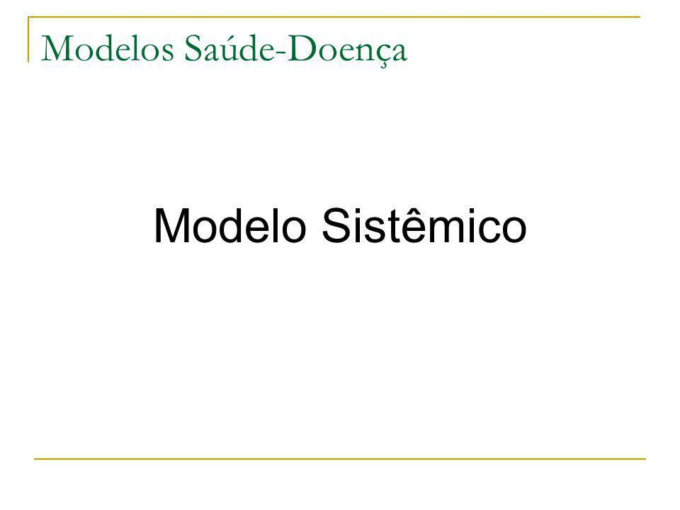 Modelos Saúde-Doença Modelo Sistêmico